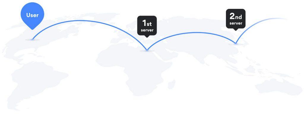 VPN Kép Nord